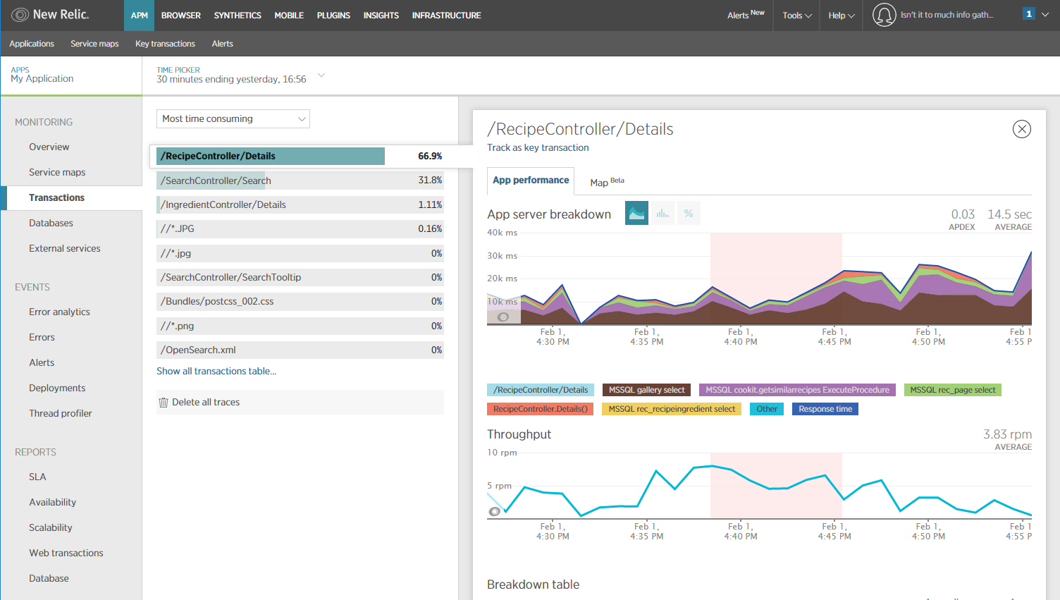 NewRelic request details